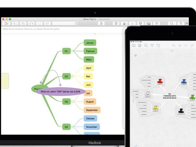 Digitale Gedankenkarte: MindMaps am Mac und iPad