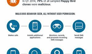 McAfee findet Malware in Flappy-Bird-Klonen