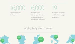 Apple weist auf geschaffene Jobs hin: Ablenkung von Apples Steuerschlupfloch in Irland?