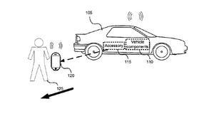 CarPlay: Apple-Patent macht iPhone zur Fernbedienung für anspruchsvolle Funktionen im Auto