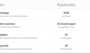 Gratis-Aktion: Telekom bietet Kunden die Pro-Version der Wunderliste-App für 12 Monate kostenlos