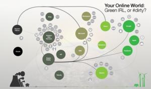 Greenpeace: Apple ist das umweltfreundlichste IT-Unternehmen - dieses Unternehmen gilt wiederum als Umweltsünder