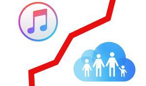 Apple Music: Erste Probleme mit der Familienfreigabe - Wir haben die Lösung