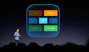 Xcode 7.0.1 veröffentlicht - App Thinning-Problem behoben