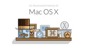 Die Geschichte von OS X auf einem Blick
