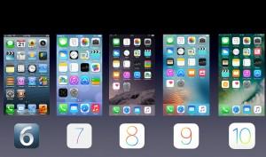 Die große iOS-Retrospektive: Vom iPhoneOS hin zu iOS 10