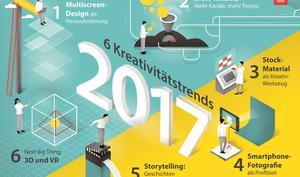 Das sind die Kreativtrends 2017: Von schnellem Content bis VR