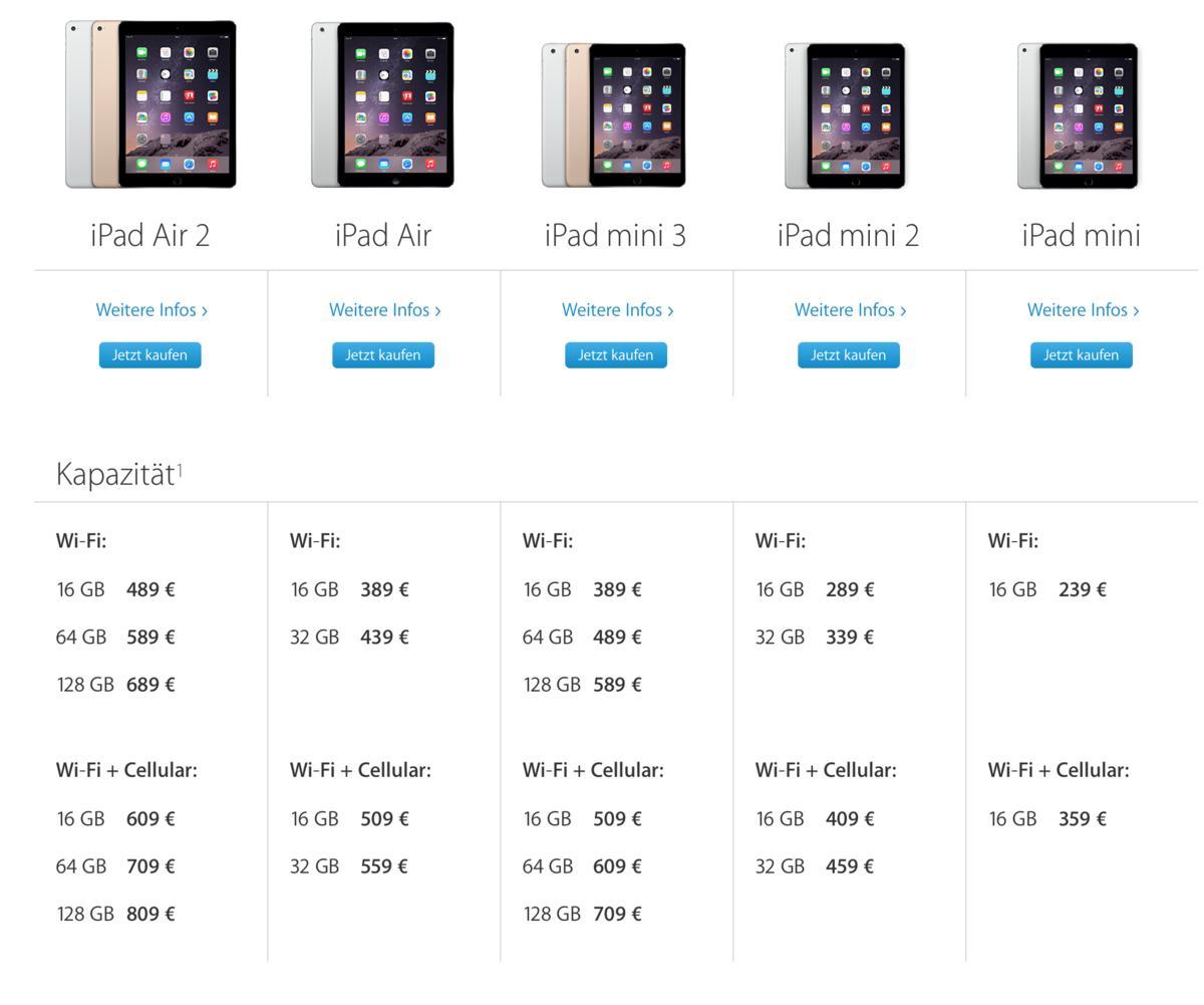 Das iPad Air 2 im Test: Dem Apple-Tablet mangelt es ...