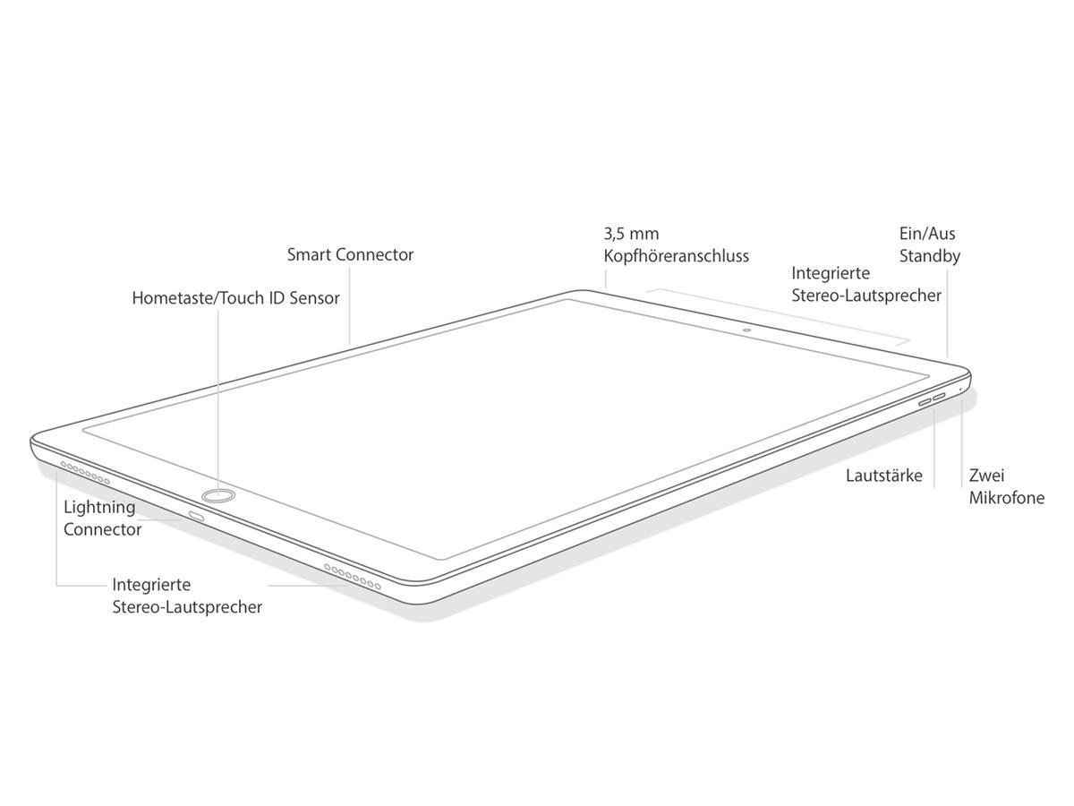 ipad air 3 ger chte daten preis und release mac life. Black Bedroom Furniture Sets. Home Design Ideas