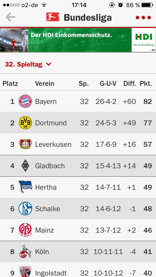 Bundesliga tabelle live ticker als app kicker ist for Tabelle live bundesliga