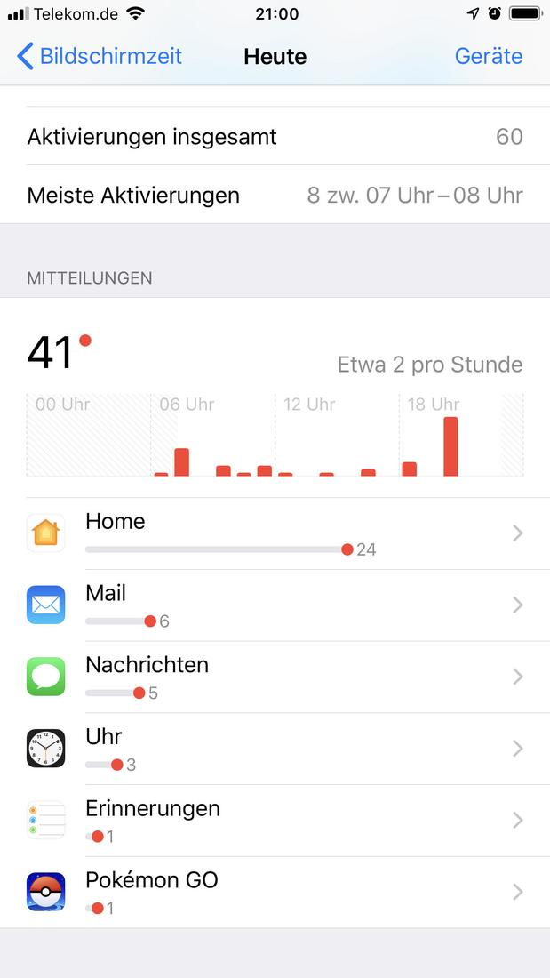 Neue Funktion Screen Time