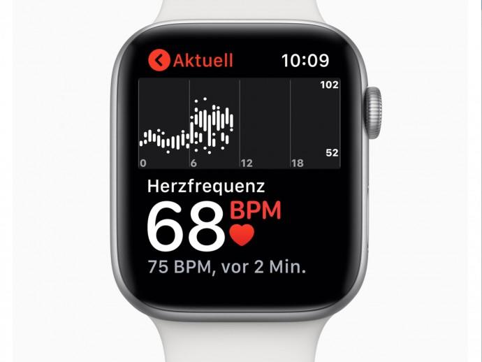 Apple Watch Blutzucker