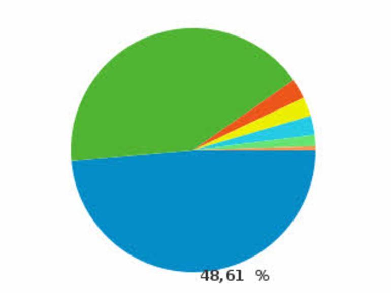 Snow Leopard: Schon jetzt das beliebteste OS der maclife.de-Leser