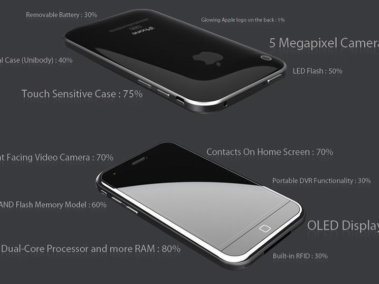 Gerüchtesammlung zum iPhone 4G