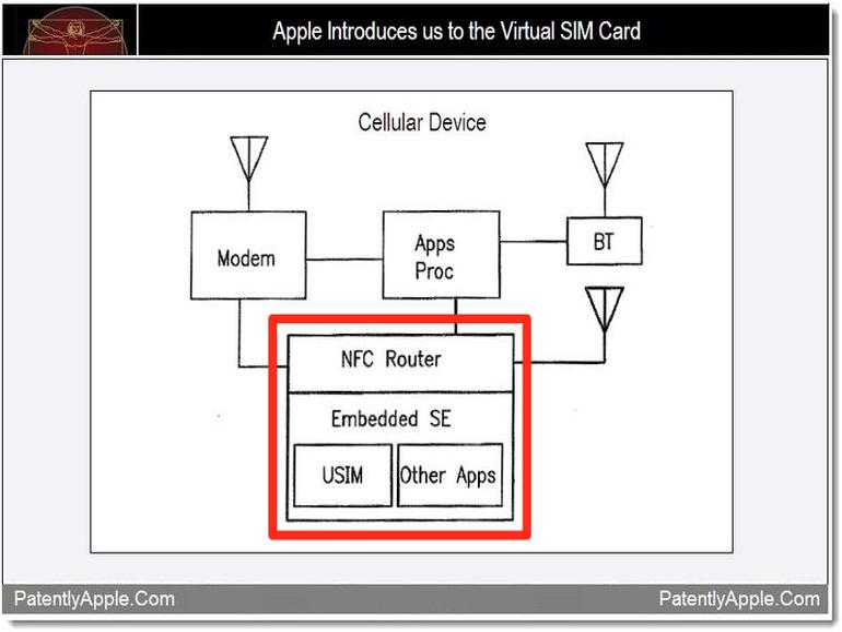 Dünneres iPhone: Apple möchte virtuelle SIM-Karte patentieren lassen