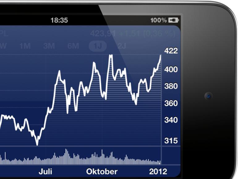 AAPL-Investor fordert mehr Geld für Aktionäre, Apple antwortet