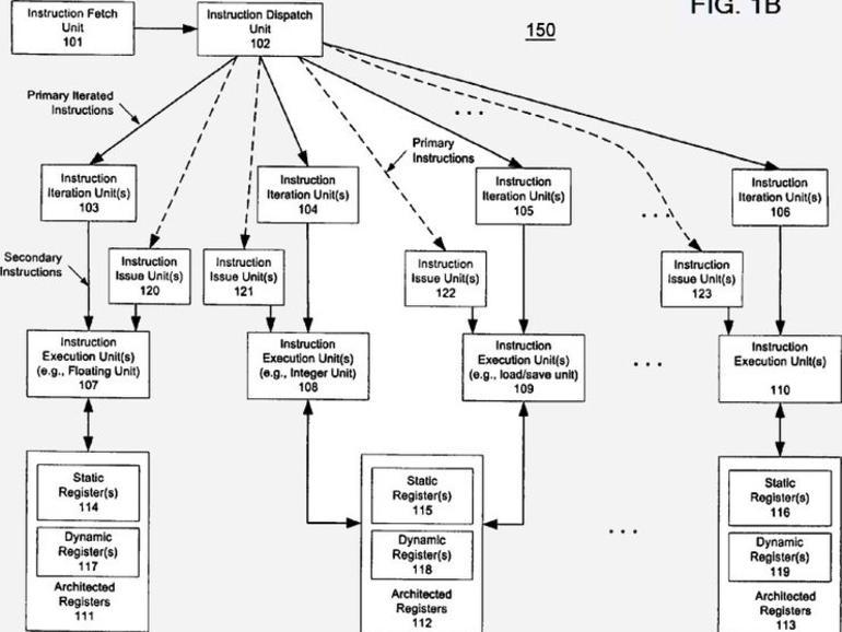 """""""Macroscalar"""": Apple-Patentantrag als Hinweis auf neue Prozessor-Architektur"""