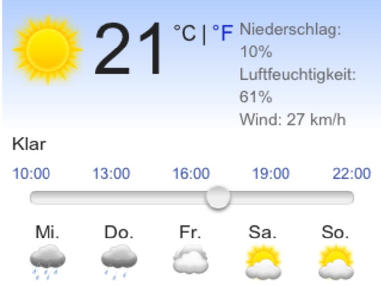 Die Google-Suche und das Wetter