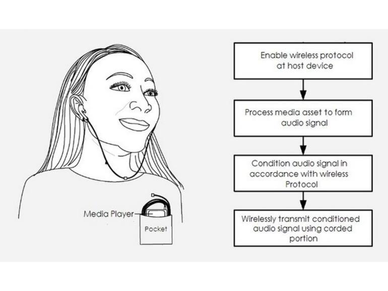Apples Kopfhörer-Zukunft: Drahtlos und mit MagSafe-Anschluss?
