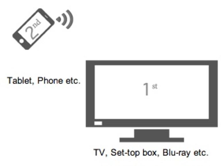 AirPlay-Konkurrenz: YouTube und Netflix arbeiten an offenem Standard