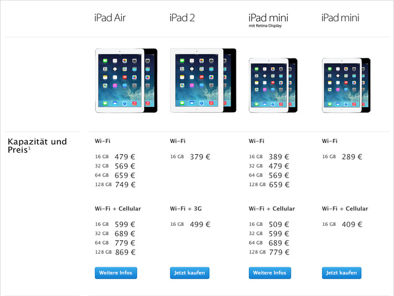 Oktober-Event 2013: So hat Apple uns überrascht