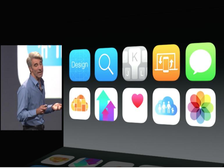 Craig Federighi hatte zur Keynote der WWDC 2014 viel vorzustellen.