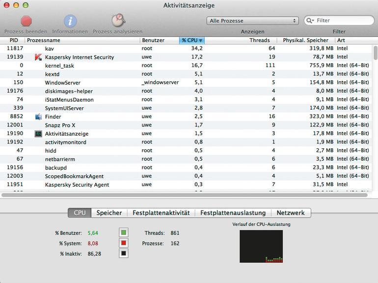 Die Systemauslastung von Kaspersky Internet Security ist relativ hoch.