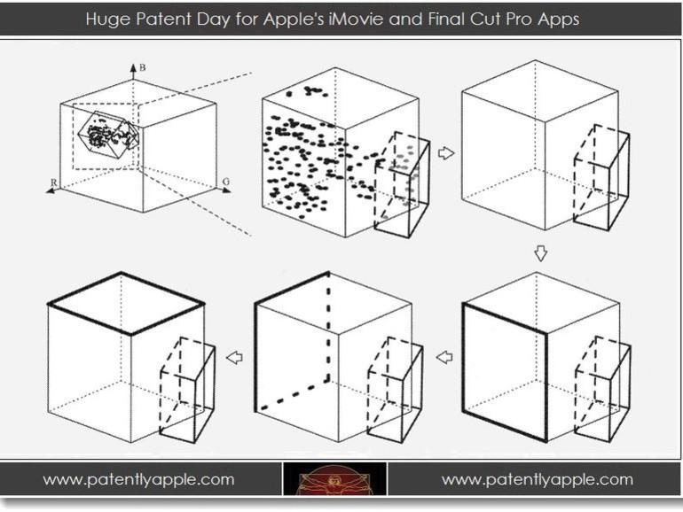 Neues Apple-Patent zeigt fantastische Neuerungen für iMovie und Final Cut Pro X