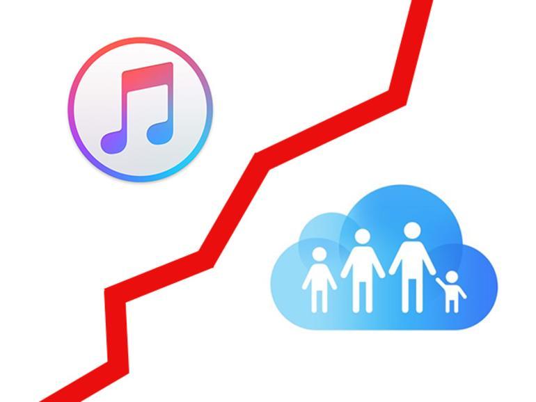 Apple Music braucht erst einen Anstupser für die Familienfreigabe
