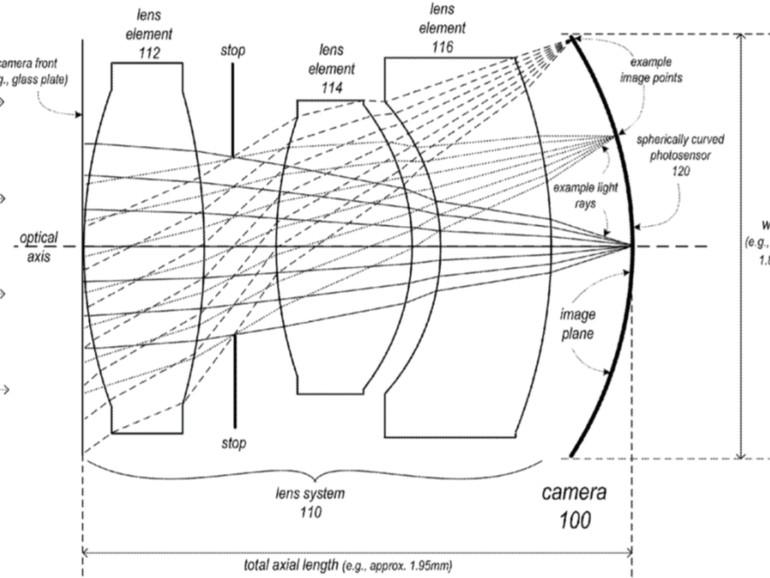 Linsen-Element 116 und der gebogene Sensor auf Tuchfühlung