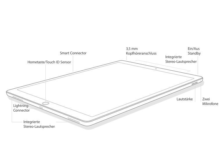 Wird das iPad Air 3 wie eine kleineres iPad Pro?