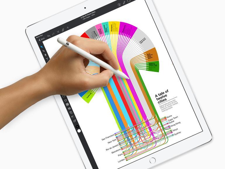 ProMotion erkennt die Position des Displays und unterstützt die Eingabe per Apple Pencil