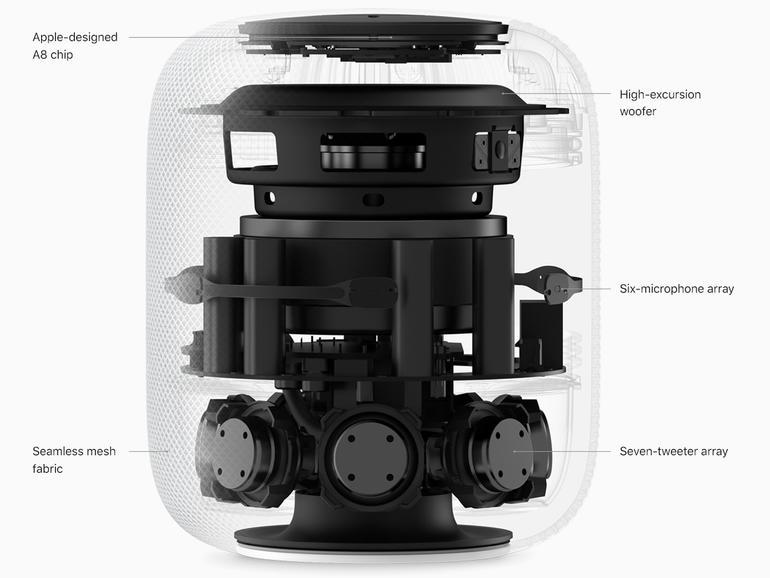 Obwohl im HomePod von Apple sehr viel Technik steckt, verbraucht er sehr wenig Strom