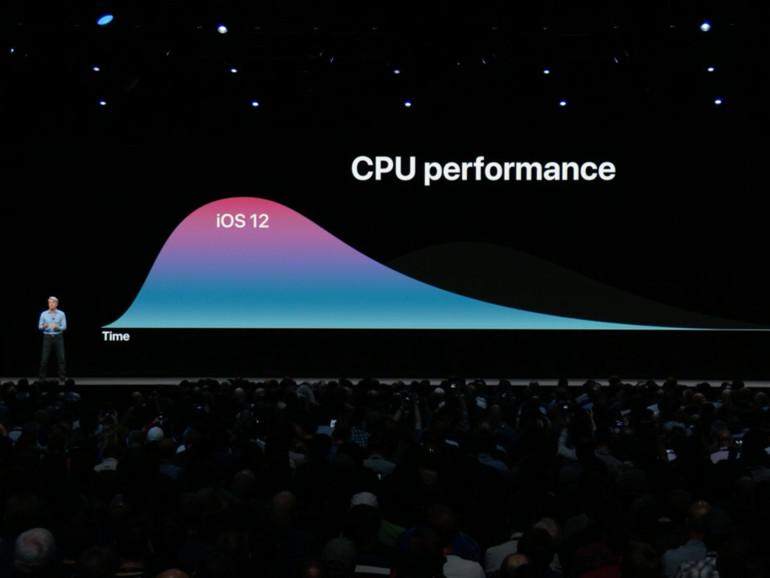 iOS 12 optimiert die Ressourcenverteilung