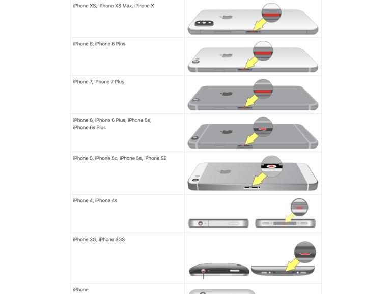 Flüssigkeitsindikatoren an unterschiedlichen iPhone-Modellen