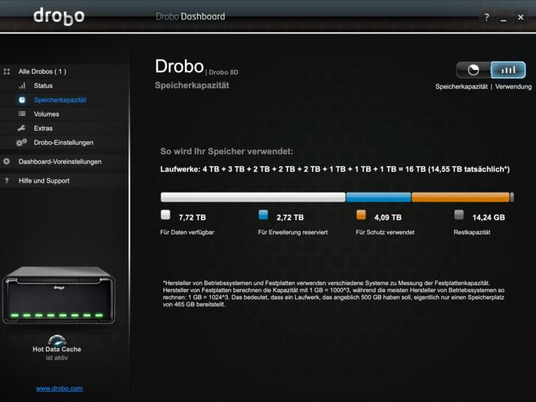 Übersichtlich zeigt Drobos Dashboard an, wie viel Speicher installiert ist und wieviel davon bei der aktuellen Konfiguration tatsächlich zur Verfügung stehen wird.