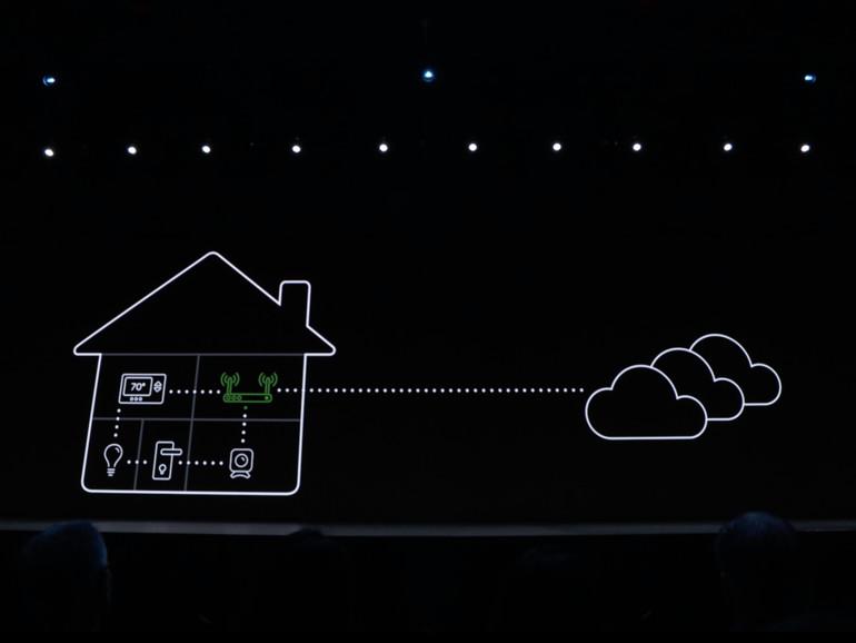 "Apples neues ""Homekit Secure Video""-Feature verlangt iCloud-Datenpläne"