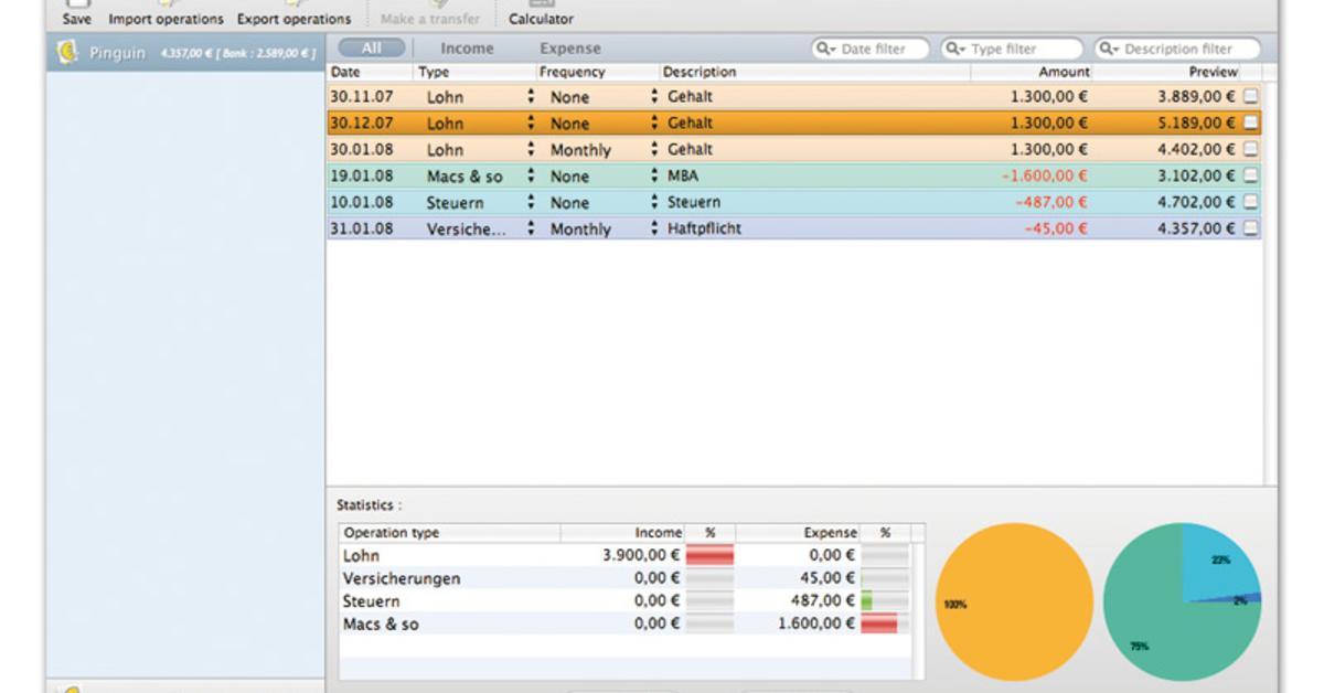 Datating Website-Gehalt