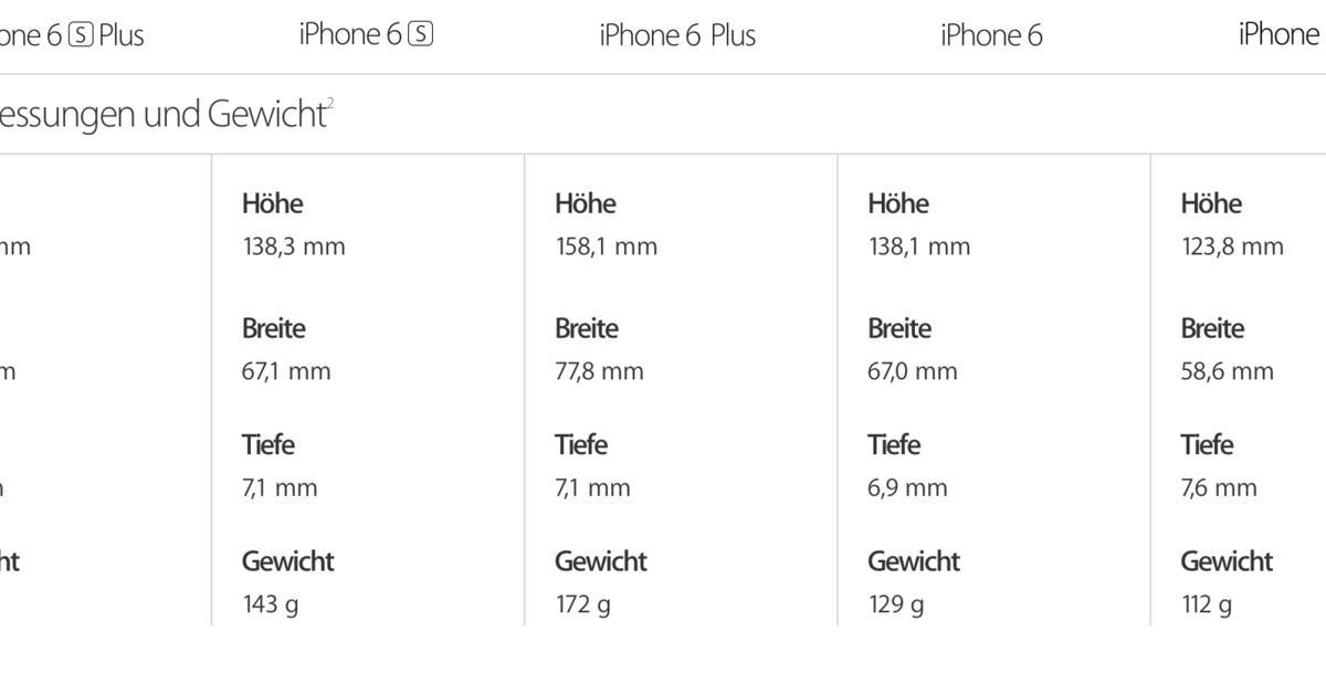 Maße Iphone