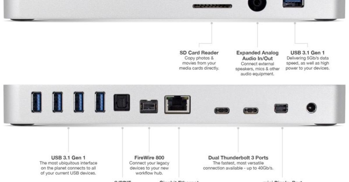 OWC: Thunderbolt 3 USB-C Dock mit 13 Anschlüssen | Mac Life
