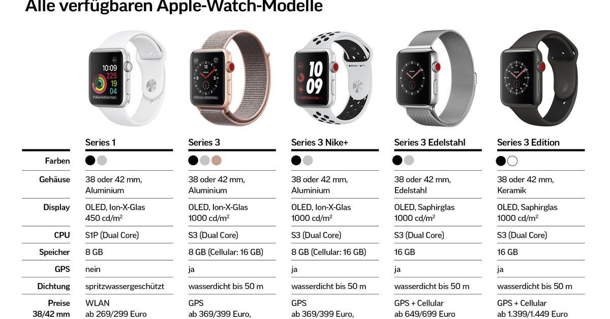 Apple Watch 3 im Test: So gut ist die neue LTE-Smartwatch