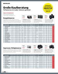 Große Kaufberatung: Kamera-Bestenliste