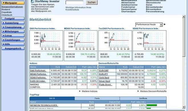 Homebanking-Software StarMoney 6.0 fast auch für Mac OS X