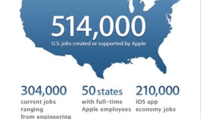 514.000 Jobs in den USA: Apple als Jobmotor