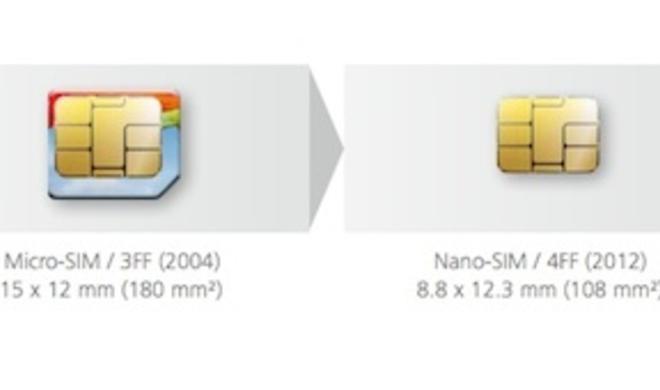Nano-SIM: Entscheidung über Standard fällt im Mai