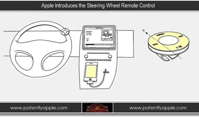 Apple-Patent: iPod-Clickwheel zur Befestigung am Lenkrad