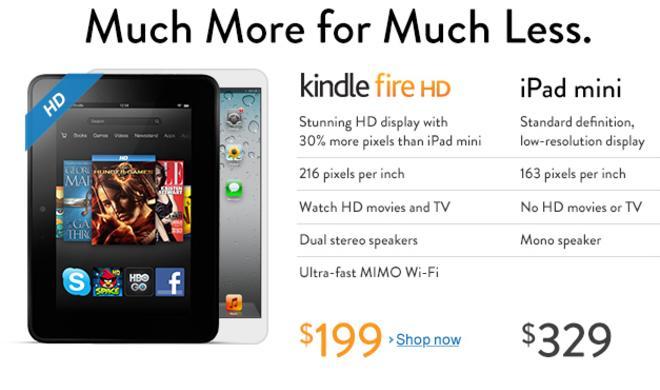 Amazon vergleicht Kindle Fire HD mit dem iPad mini