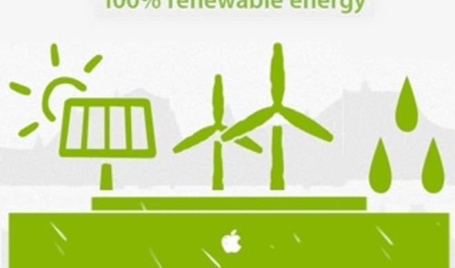 100 Prozent Ökostrom: Apples Datenzentren sind jetzt grün