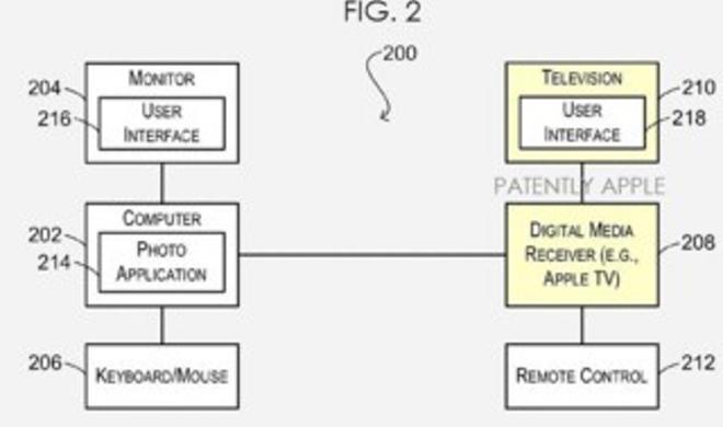 Rückleitung für interaktives Fernsehen: Apple arbeitet an verbessertem AirPlay