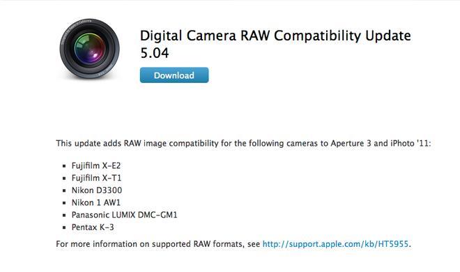 Digital Camera RAW: Aperture 3 und iPhoto '11 unterstützen sechs neue Kameras